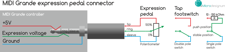 [Image: MIDI-Grande-Expression-connector.png]